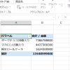 ピボットテーブルでデータの集計を自由にデザインしましょう
