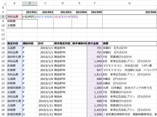 SUMIF関数の基本をおさらい    SUMIF関数を使って、取引記録から重要な経費科目の金額を集計してみます