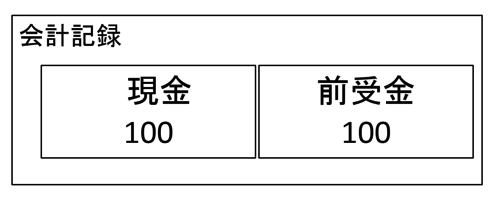 スクリーンショット 2015 02 10 12 49 48