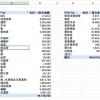 Excelファイルを使った経費分析シートの作成 毎月のデータを更新するだけで効率よく分析ができるシートを目指します