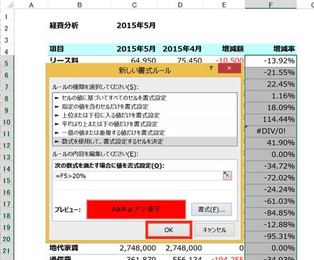 Excelファイルを使った経費分析シートの作成 複数条件でも「条件付き書式」で注目ポイントを強調することができます