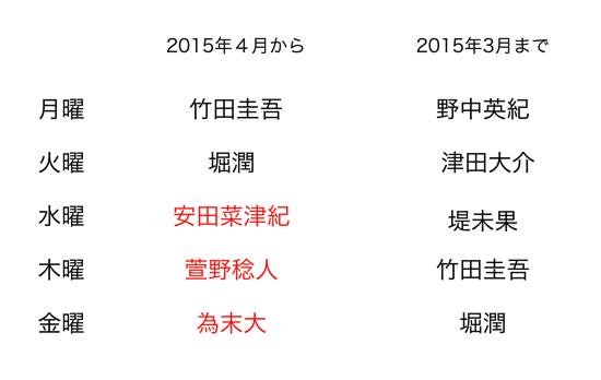 スクリーンショット 2015 03 30 22 40 24