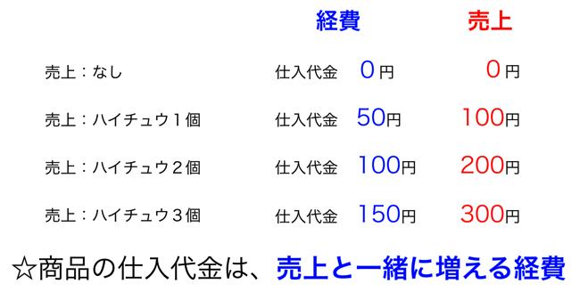 スクリーンショット 2015 04 23 18 10 29