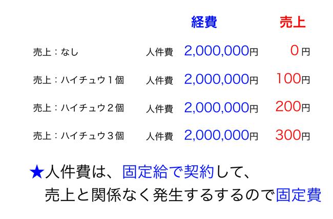 スクリーンショット 2015 04 23 18 18 39