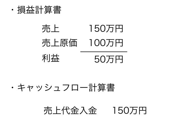 スクリーンショット 2015 04 15 10 53 57