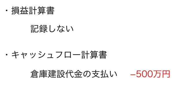 スクリーンショット 2015 04 15 11 16 23