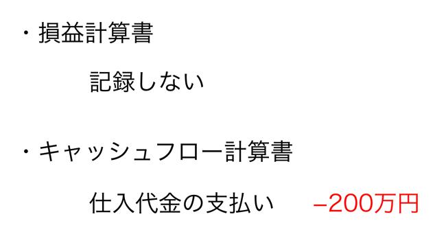 スクリーンショット 2015 04 15 10 32 55