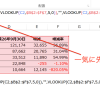 実務で使えるExcel入門セミナー Excelの入力を効率化する小さな技