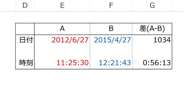 スクリーンショット 2015 04 27 15 17 21