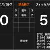 J1リーグ 1stステージ終了時点の順位と残留の可能性