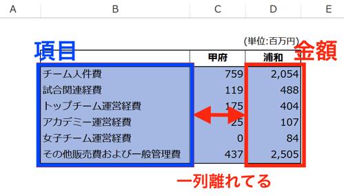 スクリーンショット 2015 08 13 16 12 47 のコピー