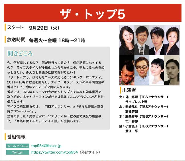 2015年秋のラジオ改編 TBSラジオ...