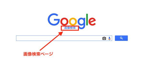 Googleで画像検索する方法
