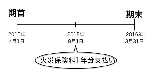 スクリーンショット 2015 10 07 10 01 28