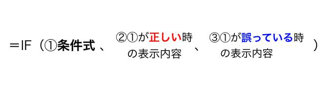 スクリーンショット 2015 11 02 21 01 22