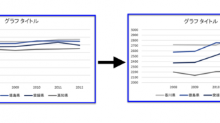実務で使えるExcel入門セミナー 「不器用さんにもデキる!」 はじめてのグラフ作成のコツ
