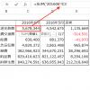 実務で使えるExcel入門セミナー 別シートの表の数値を効率よく集計する方法です