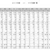 Jクラブ個別経営情報開示資料(平成27年度)公開! 経営上手なクラブはどこだ?(J1編)