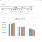 実務で使えるWord入門セミナー Excelで作成したグラフをWordファイルでも使う方法です