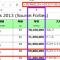 Excel関数は組み合わせて使う 「重複データ&複数条件」でもVLOOKUP関数でリストを作れます